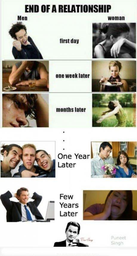 Name:  THE-END-OF-RELATIONSHIP-MAN-VS-WOMAN.jpg Views: 162 Size:  53.9 KB