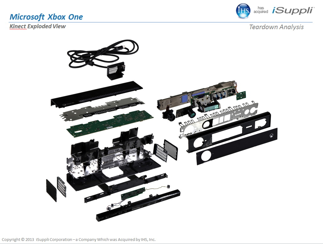 Xbox One Kinect explosion diagram